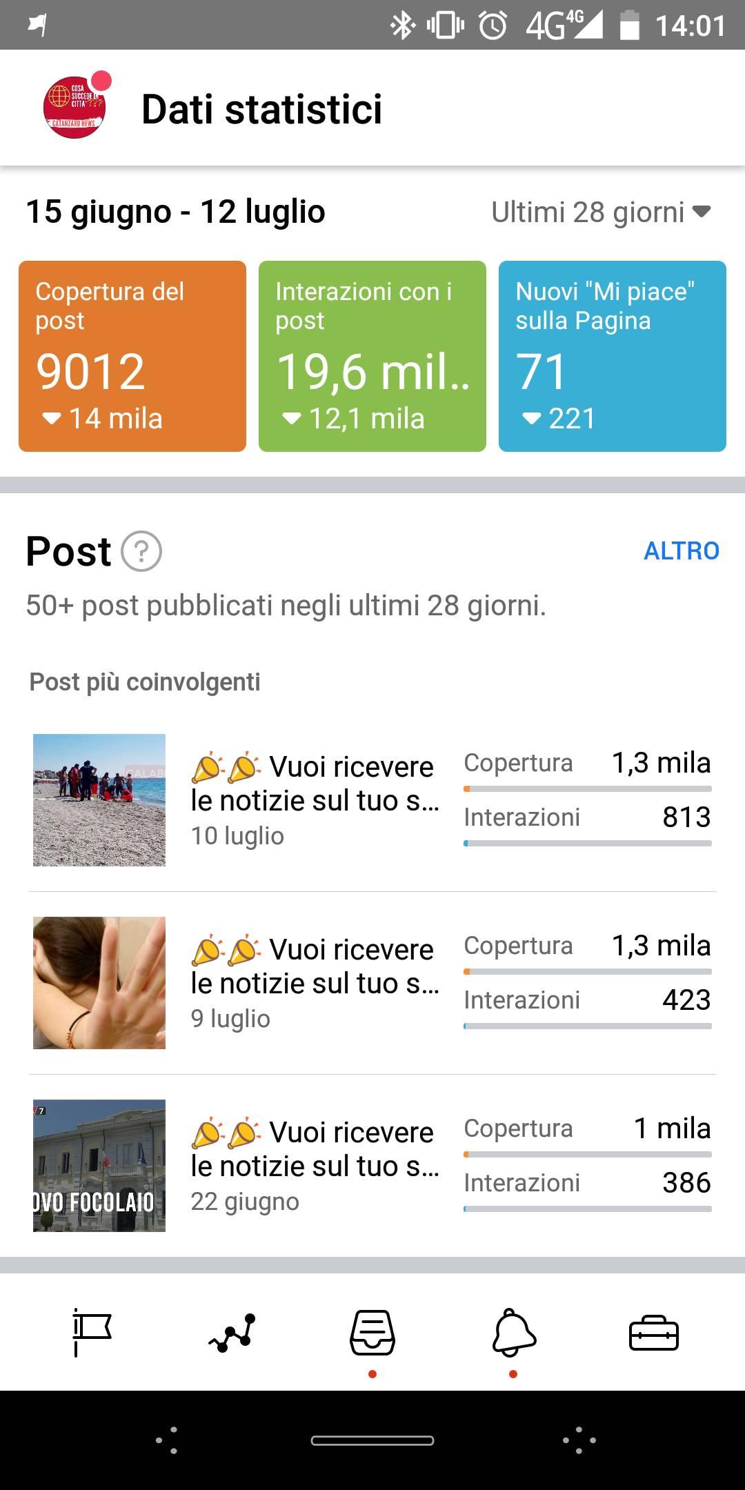 Offro pubblicita su pagina facebook +6.2k follower reali